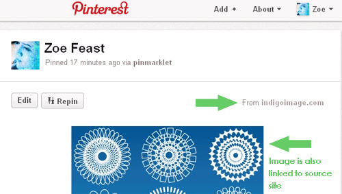 Pinterest and seo links