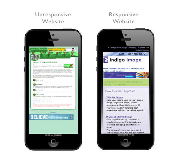 responsive and unresponsive web sites